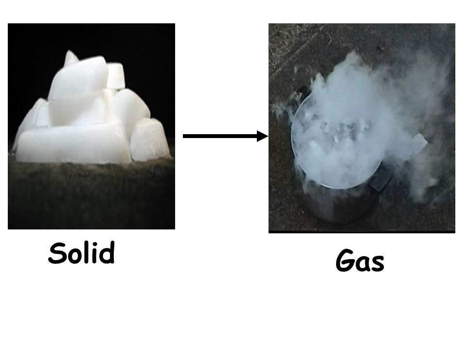 Solid Gas