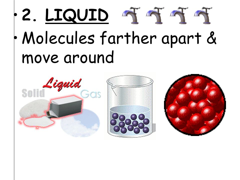 2. LIQUID Molecules farther apart & move around