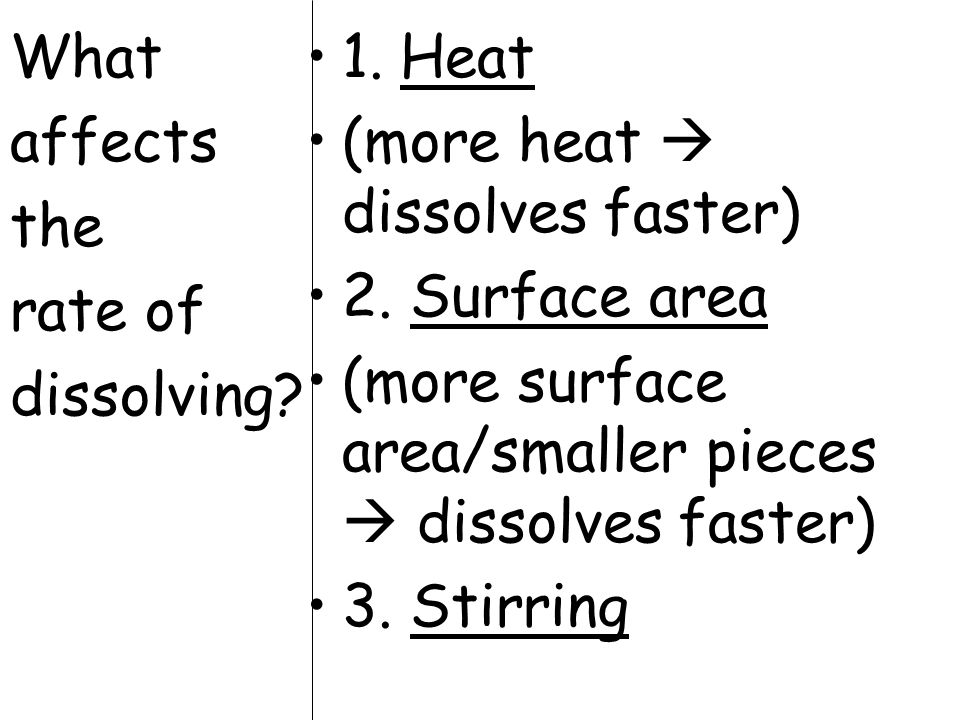 What affects the rate of dissolving. 1. Heat (more heat  dissolves faster) 2.