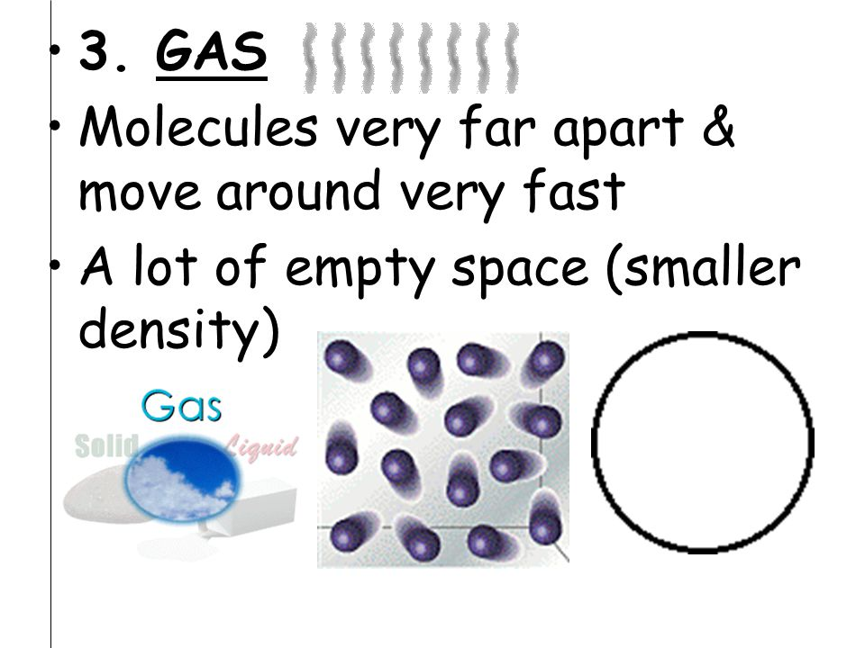 3. GAS Molecules very far apart & move around very fast A lot of empty space (smaller density)
