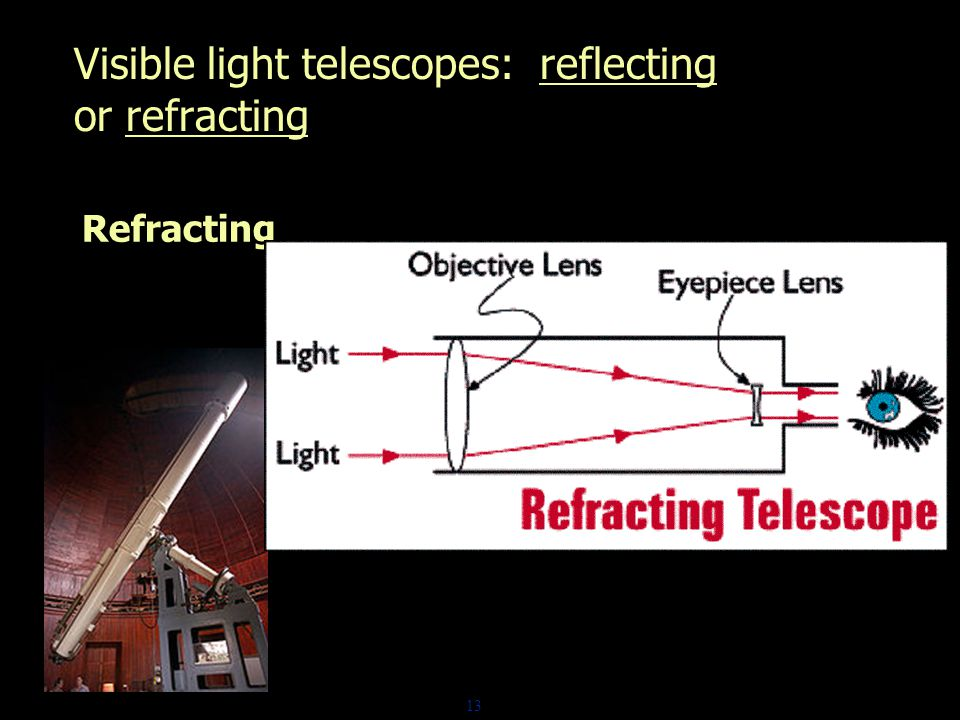 13 Visible light telescopes: reflecting or refracting Refracting