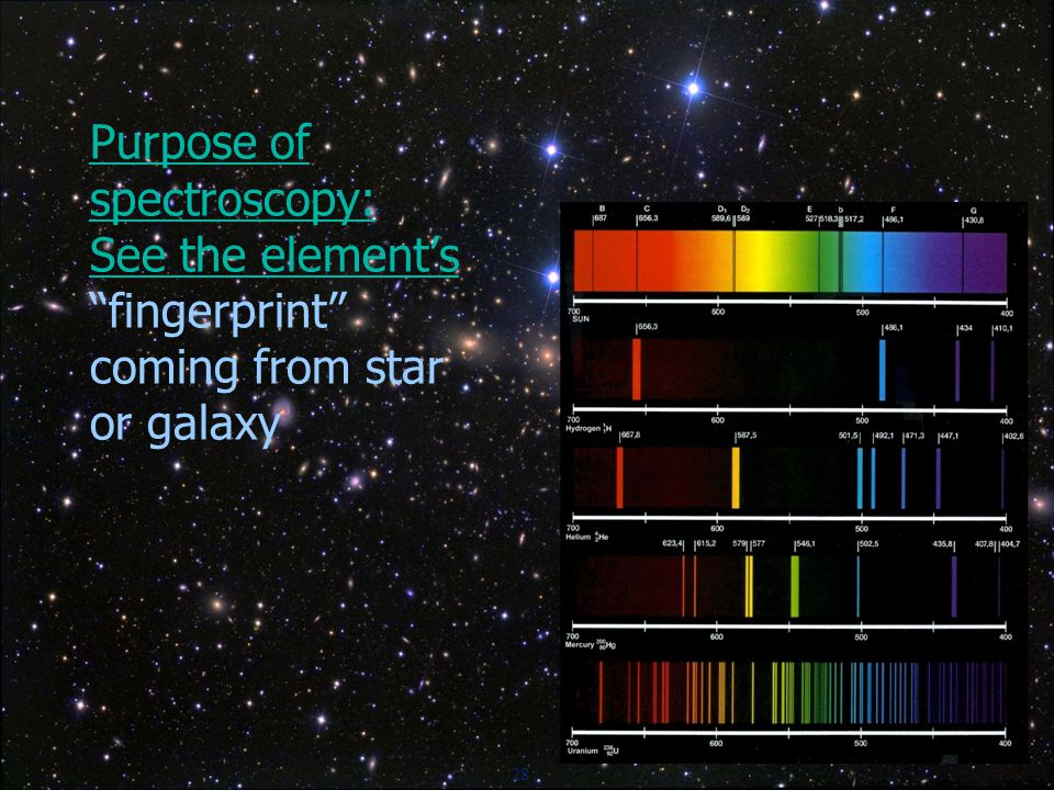 28 Purpose of spectroscopy: See the element's Purpose of spectroscopy: See the element's fingerprint coming from star or galaxy