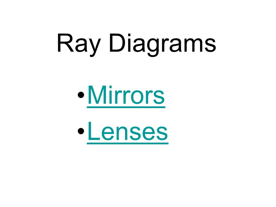 Ray Diagrams Mirrors Lenses