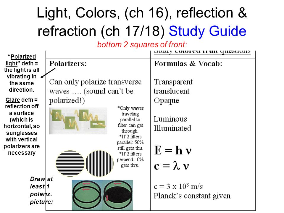 Light, Colors, (ch 16), reflection & refraction (ch 17/18) Study Guide bottom 2 squares of front: Draw at least 1 polariz.