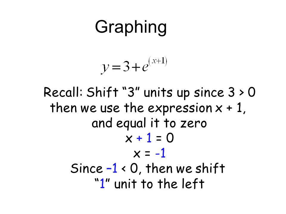 Graphing Recall: Shift 3 units up since 3 > 0 then we use the expression x + 1, and equal it to zero x + 1 = 0 x = -1 Since –1 < 0, then we shift 1 unit to the left