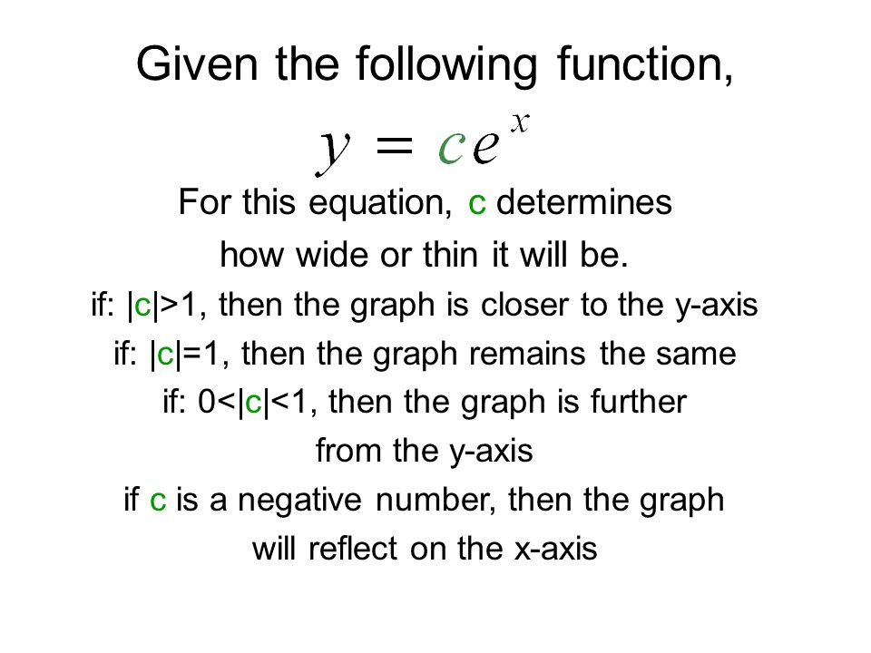Given the following function, For this equation, c determines how wide or thin it will be.