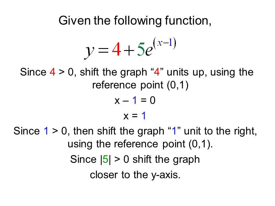 Given the following function, Since 4 > 0, shift the graph 4 units up, using the reference point (0,1) x – 1 = 0 x = 1 Since 1 > 0, then shift the graph 1 unit to the right, using the reference point (0,1).
