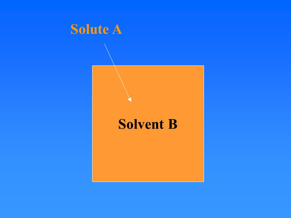 Chap13 - Solutions and Colligative Properties A solution is a solute (A) dissolved into a solvent (B).