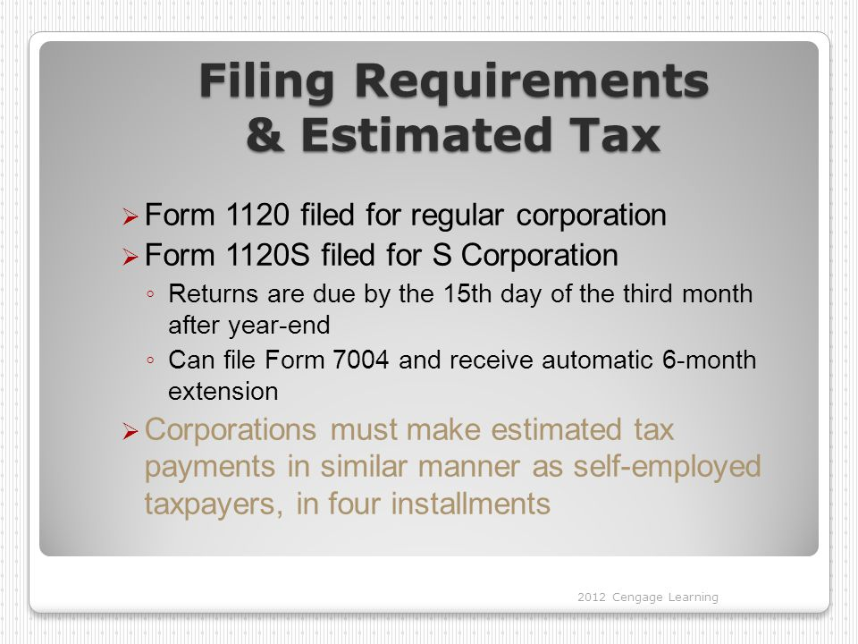 Filing Requirements & Estimated Tax  Form 1120 filed for regular corporation  Form 1120S filed for S Corporation ◦ Returns are due by the 15th day of the third month after year-end ◦ Can file Form 7004 and receive automatic 6-month extension  Corporations must make estimated tax payments in similar manner as self-employed taxpayers, in four installments 2012 Cengage Learning