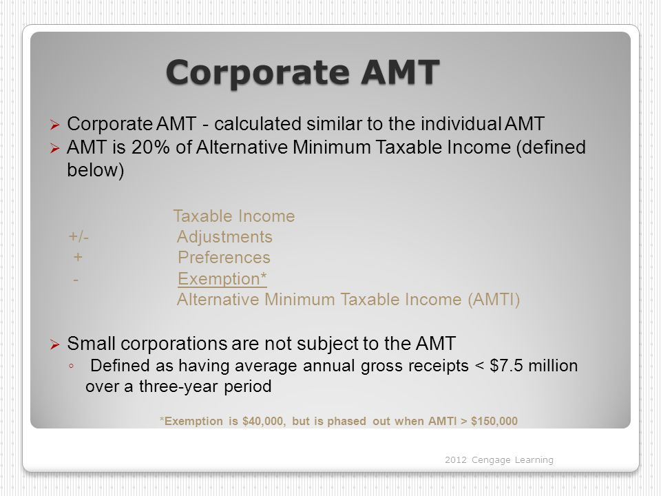 Corporate AMT  Corporate AMT - calculated similar to the individual AMT  AMT is 20% of Alternative Minimum Taxable Income (defined below) Taxable Income +/- Adjustments + Preferences - Exemption* Alternative Minimum Taxable Income (AMTI)  Small corporations are not subject to the AMT ◦ Defined as having average annual gross receipts < $7.5 million over a three-year period *Exemption is $40,000, but is phased out when AMTI > $150,000 2012 Cengage Learning