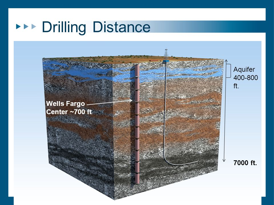 Drilling Distance Wells Fargo Center ~700 ft 7000 ft. Aquifer 400-800 ft.