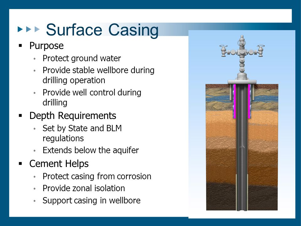 Surface Casing  Purpose Protect ground water Provide stable wellbore during drilling operation Provide well control during drilling  Depth Requirements Set by State and BLM regulations Extends below the aquifer  Cement Helps Protect casing from corrosion Provide zonal isolation Support casing in wellbore