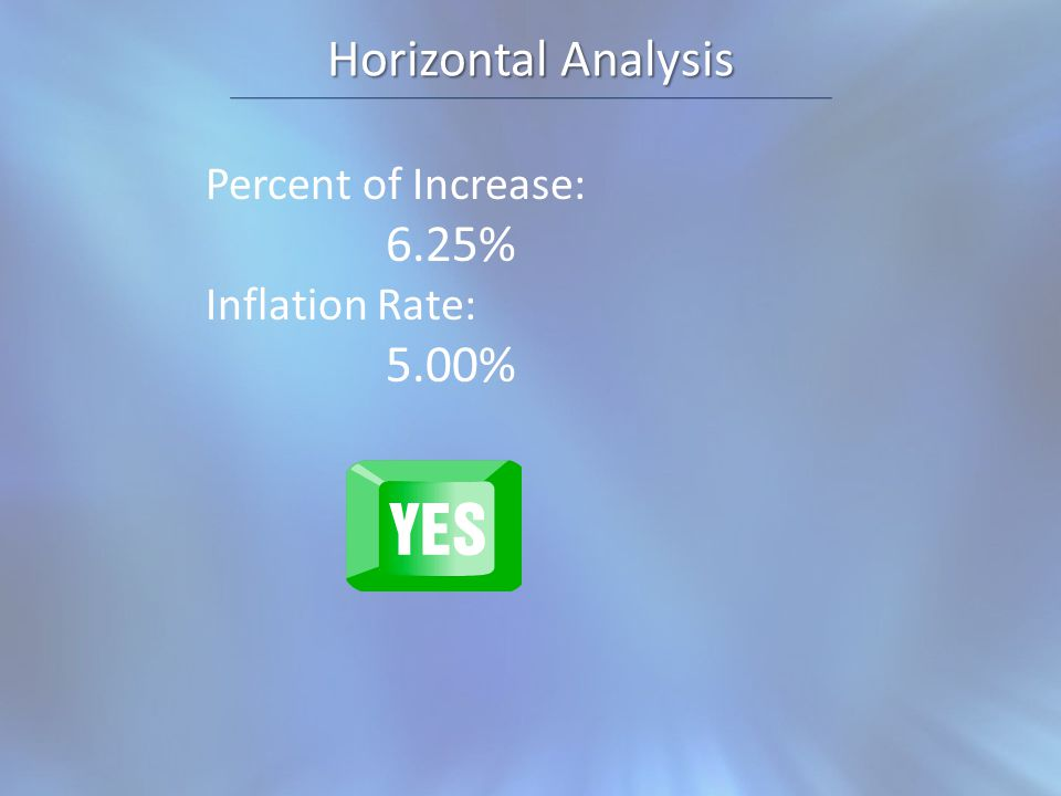 Horizontal Analysis Percent of Increase: 6.25% Inflation Rate: 5.00%