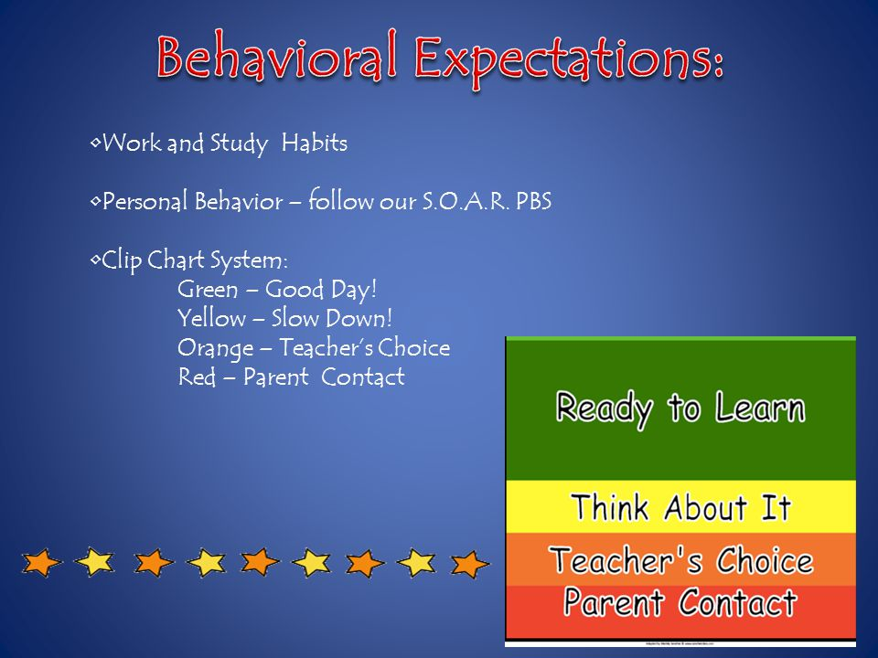 Work and Study Habits Personal Behavior – follow our S.O.A.R.