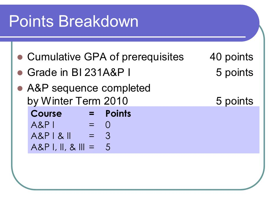 Points Breakdown Course= Points A&P I= 0 A&P I & II = 3 A&P I, II, & III = 5 Cumulative GPA of prerequisites 40 points Grade in BI 231A&P I 5 points A&P sequence completed by Winter Term 20105 points