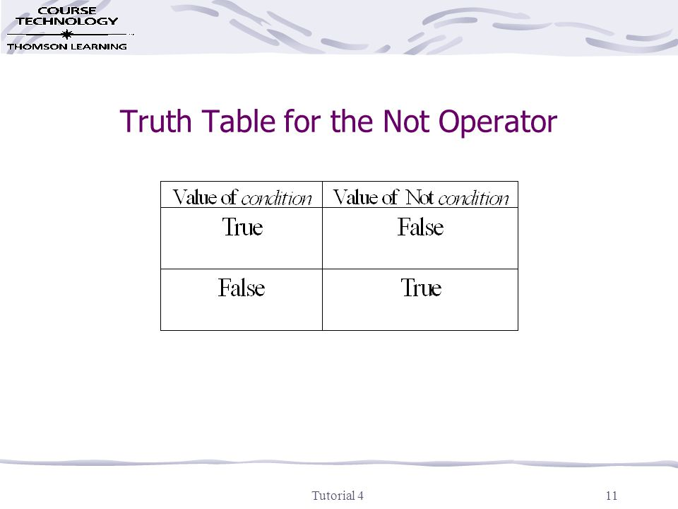 Tutorial 411 Truth Table for the Not Operator