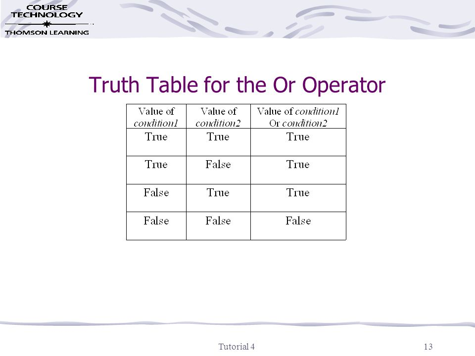 Tutorial 413 Truth Table for the Or Operator