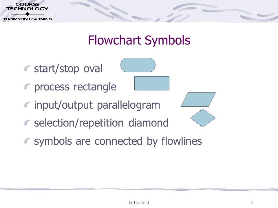 Tutorial 42 Flowchart Symbols start/stop oval process rectangle input/output parallelogram selection/repetition diamond symbols are connected by flowlines