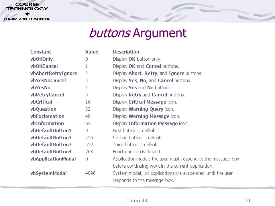 Tutorial 451 buttons Argument ConstantValueDescription vbOKOnly0Display OK button only.