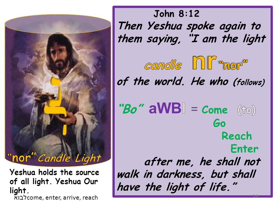 Yeshua holds the source of all light. Yeshua Our light. לבוא come, enter, arrive, reach 14