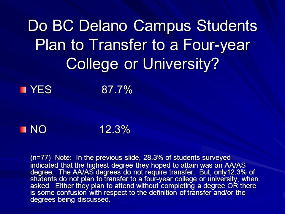 Do BC Delano Campus Students Plan to Transfer to a Four-year College or University.