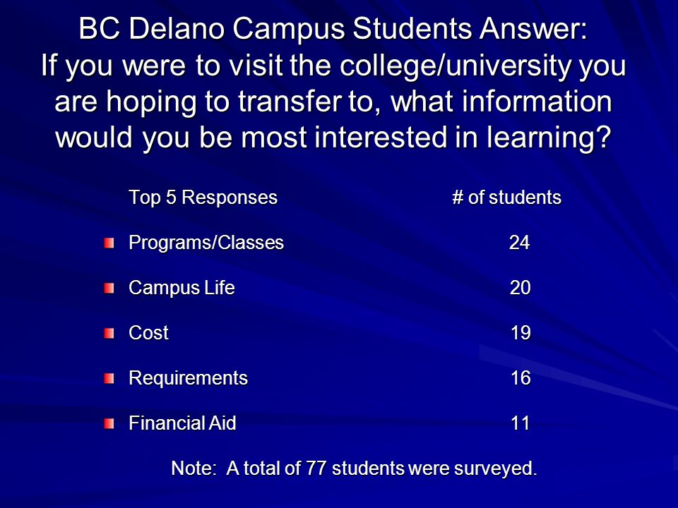 BC Delano Campus Students Answer: If you were to visit the college/university you are hoping to transfer to, what information would you be most interested in learning.