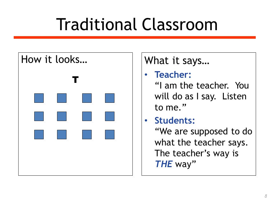 8 Traditional Classroom How it looks… What it says… Teacher: I am the teacher.