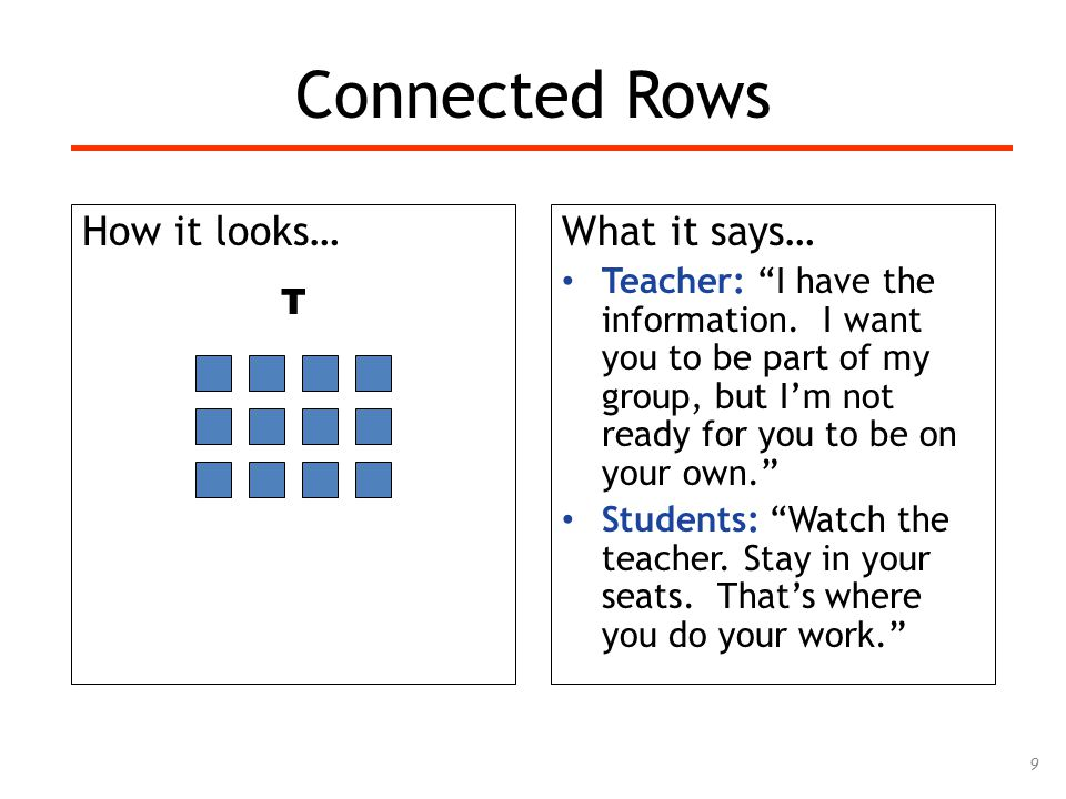 9 Connected Rows How it looks…What it says… Teacher: I have the information.