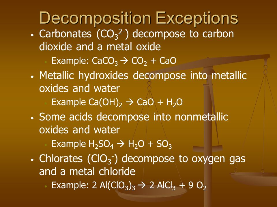 Decomposition Exceptions Carbonates (CO 3 2- ) decompose to carbon dioxide and a metal oxide Example: CaCO 3  CO 2 + CaO Metallic hydroxides decompose into metallic oxides and water Example Ca(OH) 2  CaO + H 2 O Some acids decompose into nonmetallic oxides and water Example H 2 SO 4  H 2 O + SO 3 Chlorates (ClO 3 - ) decompose to oxygen gas and a metal chloride Example: 2 Al(ClO 3 ) 3  2 AlCl 3 + 9 O 2