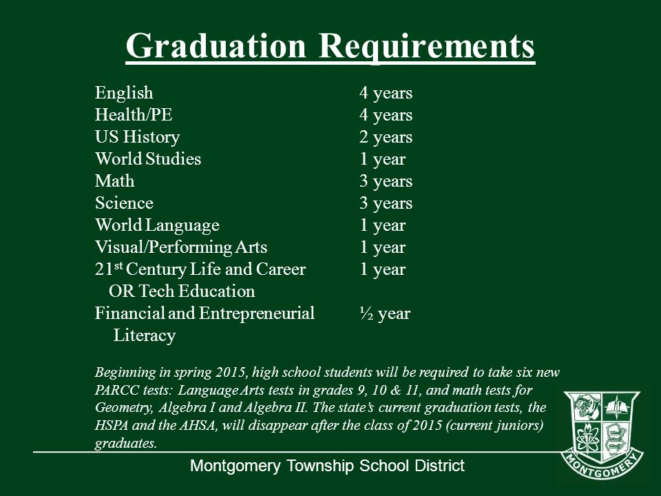 Montgomery Township School District Graduation Requirements English4 years Health/PE4 years US History2 years World Studies1 year Math3 years Science3 years World Language1 year Visual/Performing Arts1 year 21 st Century Life and Career1 year OR Tech Education Financial and Entrepreneurial½ year Literacy Beginning in spring 2015, high school students will be required to take six new PARCC tests: Language Arts tests in grades 9, 10 & 11, and math tests for Geometry, Algebra I and Algebra II.