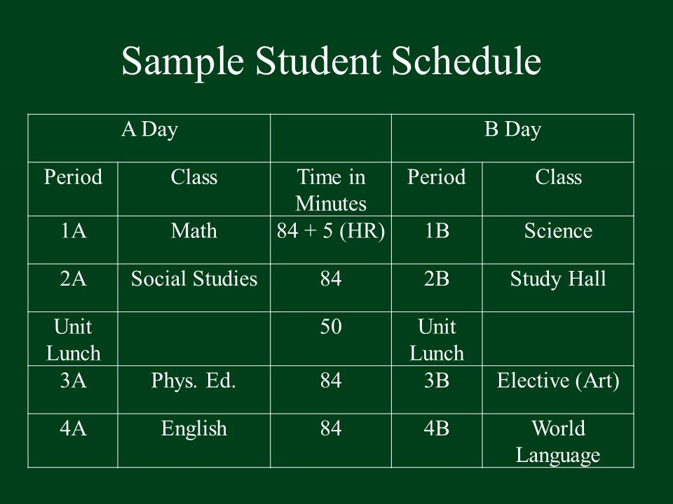 Sample Student Schedule A DayB Day PeriodClassTime in Minutes PeriodClass 1AMath84 + 5 (HR)1BScience 2ASocial Studies842BStudy Hall Unit Lunch 50Unit Lunch 3APhys.