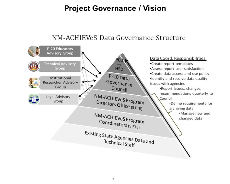 8 Project Governance / Vision