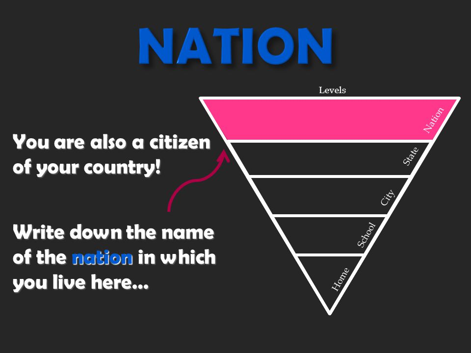 Our country is made up of 50 states (and a district, too!).