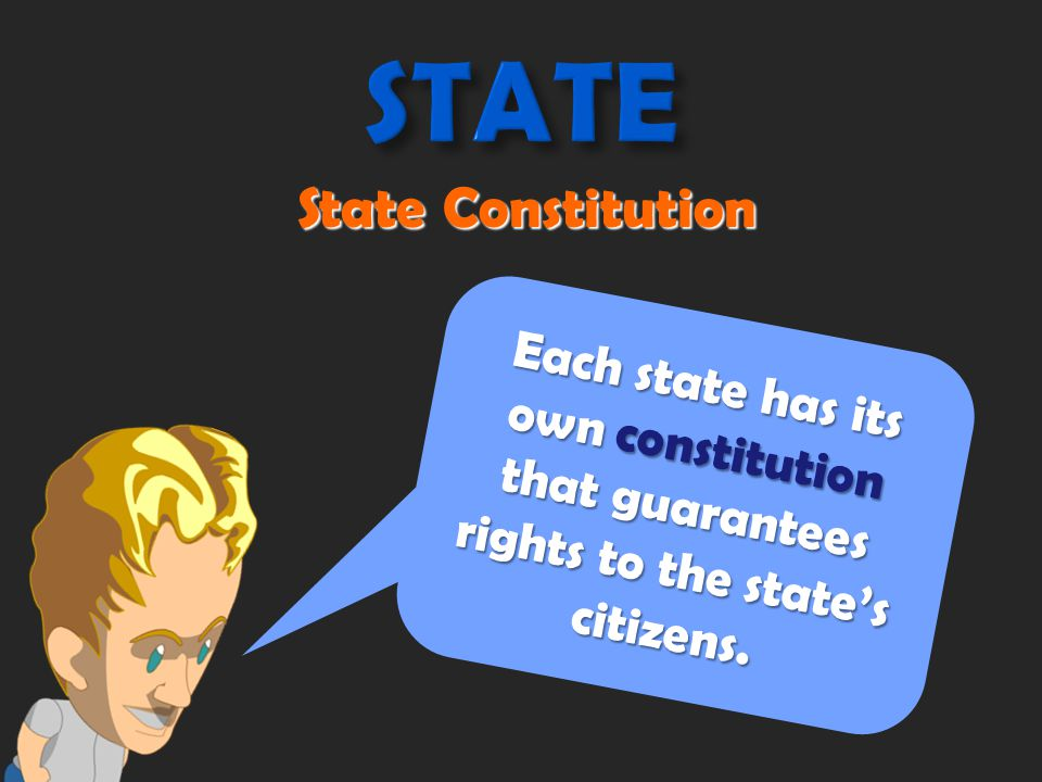 State City Origins Record it here! U.S. Constitution Home School Nation
