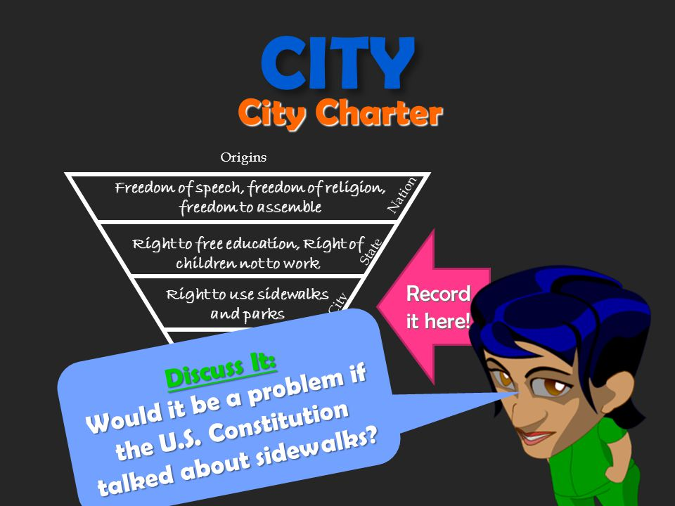 This gives you the right to services your city provides, like sidewalks or parks. City Charter CITY