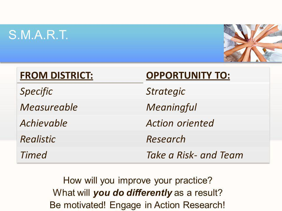 FROM DISTRICT:FROM DISTRICT: OPPORUNITY TO: SpecificSpecific Strategic MeasureableMeasureable Meaningful AchievableAchievable Action oriented RealisticRealistic Research TimedTimed Take a Risk- and Team S.M.A.R.T.