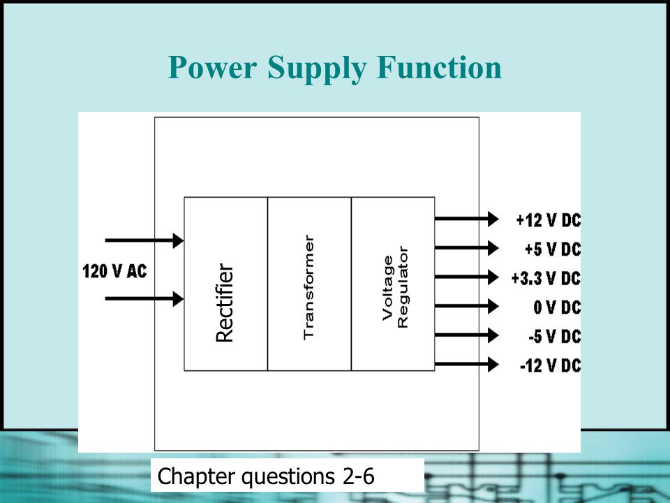 Power Supply Function Rectifier Chapter questions 2-6