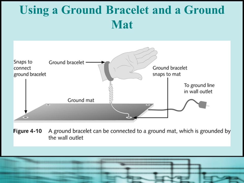 Using a Ground Bracelet and a Ground Mat