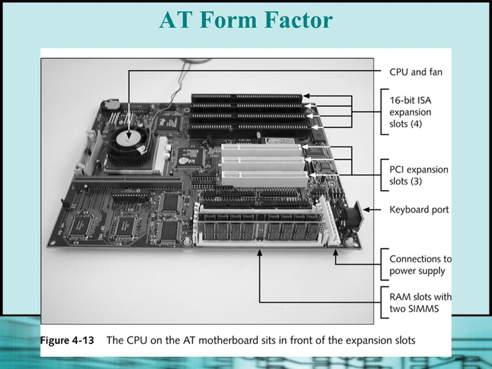 AT Form Factor