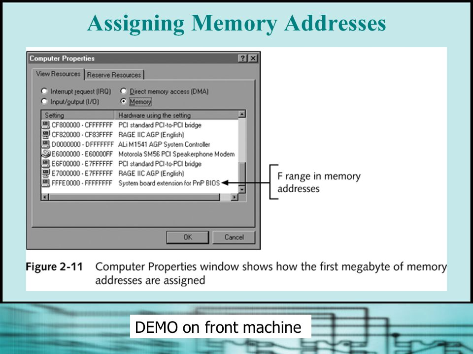 Assigning Memory Addresses DEMO on front machine