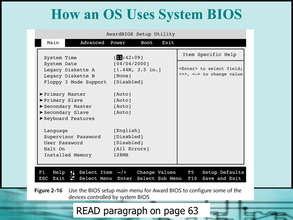 How an OS Uses System BIOS READ paragraph on page 63