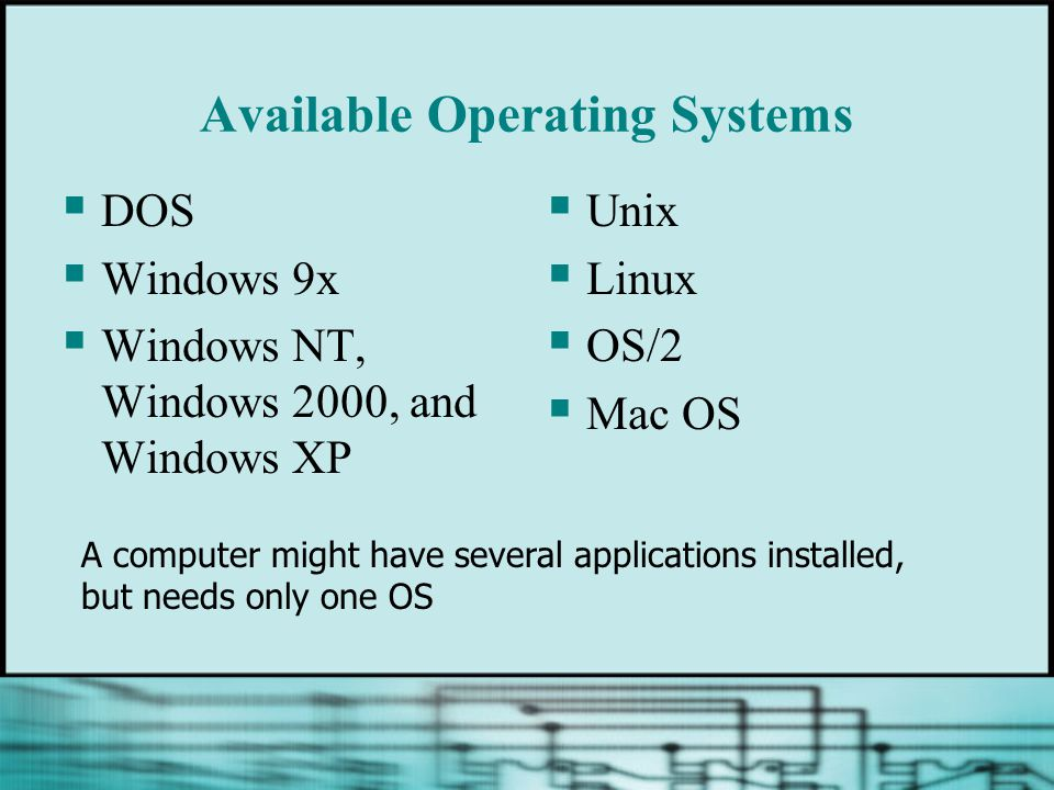 Available Operating Systems  DOS  Windows 9x  Windows NT, Windows 2000, and Windows XP  Unix  Linux  OS/2  Mac OS A computer might have several applications installed, but needs only one OS