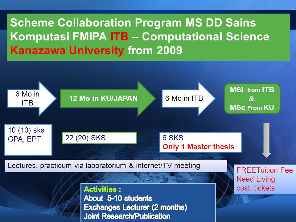 Scheme Collaboration Program MS DD Sains Komputasi FMIPA ITB – Computational Science Kanazawa University from 2009 6 Mo in ITB 12 Mo in KU/JAPAN6 Mo in ITB MSi from ITB  MSc From KU 10 (10) sks GPA, EPT 22 (20) SKS6 SKS Only 1 Master thesis FREETuition Fee Need Living cost, tickets FREETuition Fee Need Living cost, tickets Lectures, practicum via laboratorium & internet/TV meeting