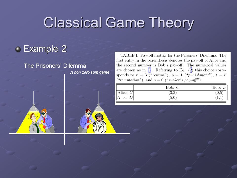 Classical Game Theory Example 2 The Prisoners' Dilemma A non-zero sum game