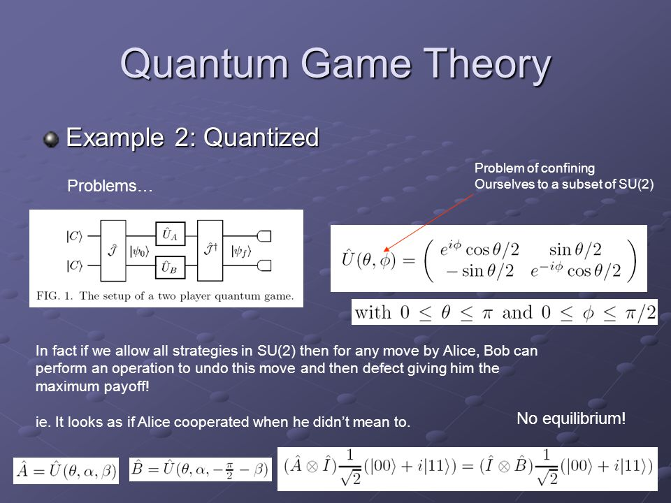 Quantum Game Theory Example 2: Quantized Problems… Problem of confining Ourselves to a subset of SU(2) In fact if we allow all strategies in SU(2) then for any move by Alice, Bob can perform an operation to undo this move and then defect giving him the maximum payoff.