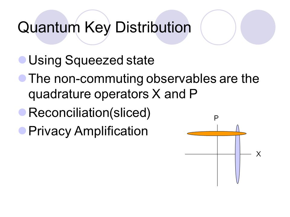 Quantum Key Distribution Using Squeezed state The non-commuting observables are the quadrature operators X and P Reconciliation(sliced) Privacy Amplification P X