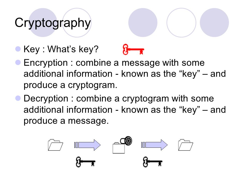 Cryptography Key : What's key.