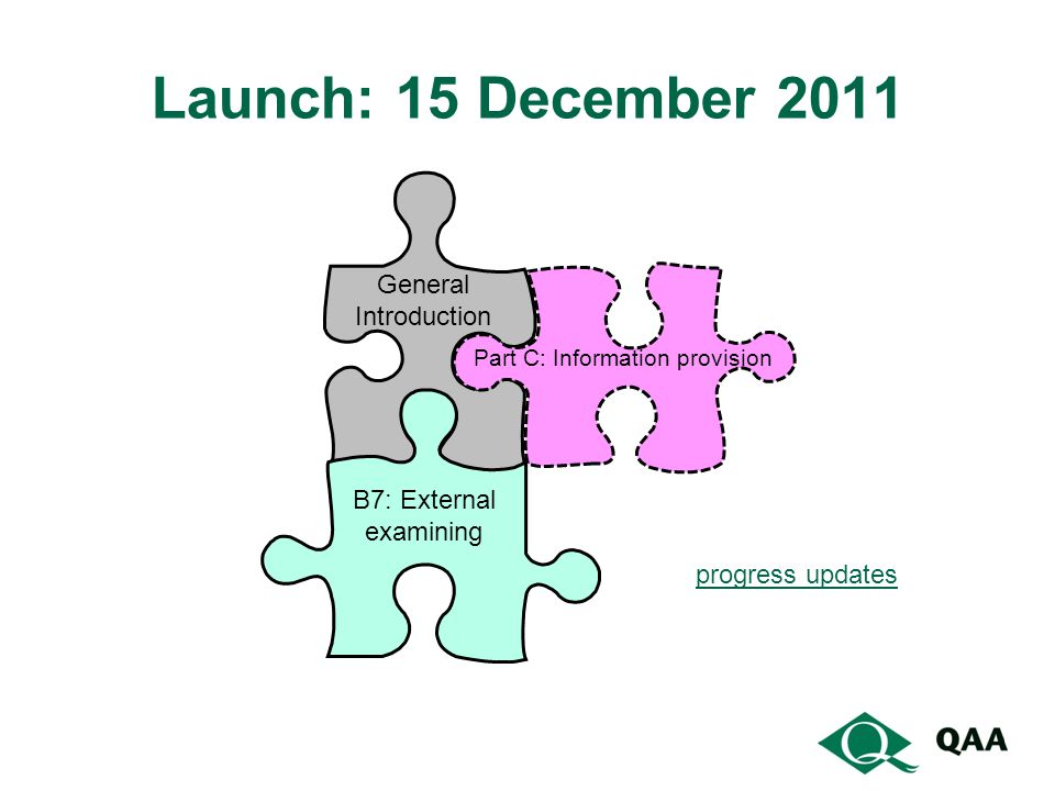 Launch: 15 December 2011 Part C: Information provision General Introduction B7: External examining progress updates