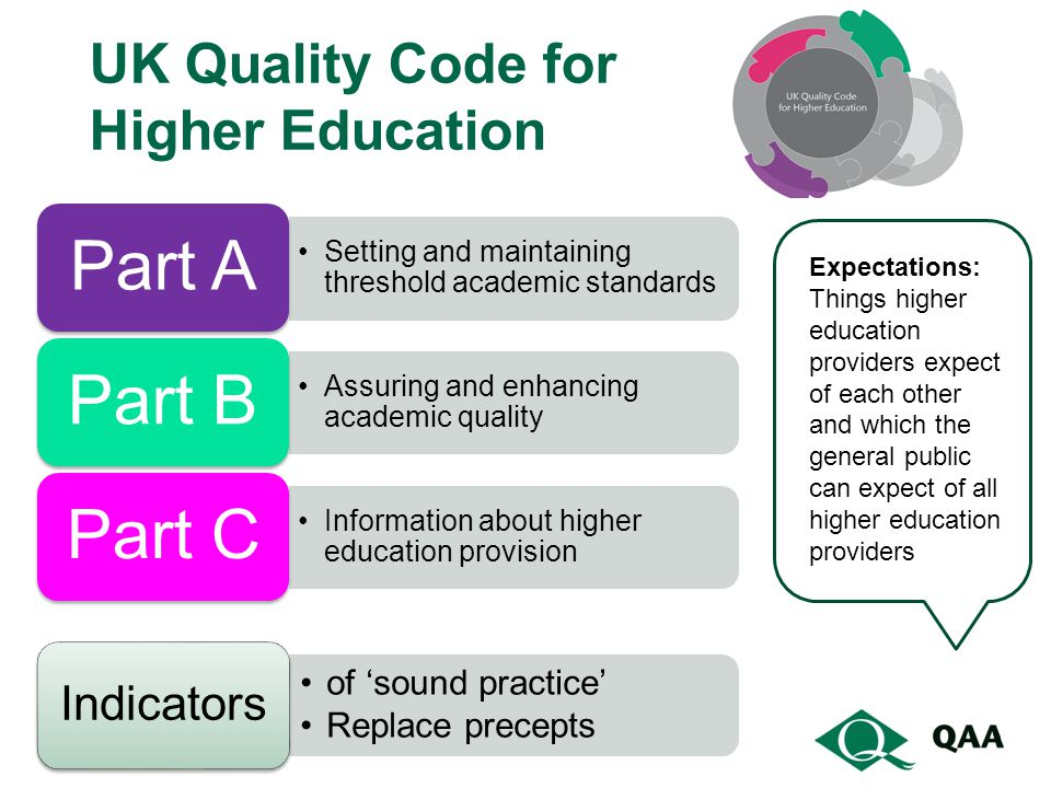 UK Quality Code for Higher Education Setting and maintaining threshold academic standards Part A Assuring and enhancing academic quality Part B Information about higher education provision Part C Expectations: Things higher education providers expect of each other and which the general public can expect of all higher education providers of 'sound practice' Replace precepts Indicators