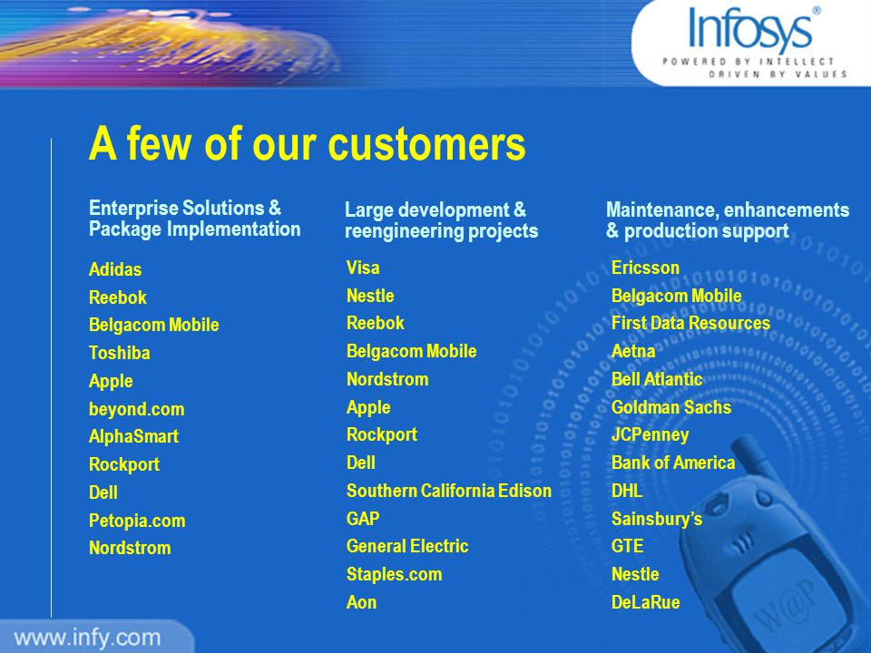 A few of our customers Internet & E-business engagements Fidelity Investments Apple CBS Sportsline Aon Insurance Amazon.com Nordstrom mySAP.com Samsung Dell beyond.com EC Cubed preis24.com Staples.com Strategic outsourcing relationships Toshiba Nordstrom Goldman Sachs Aon Insurance Sainsbury's Apple Aetna American Express Communication Projects Jetstream Quintessant Avici Cisco Nortel Networks Lucent Technologies Bell Atlantic Fujitsu Belgacom Mobile Paradyne